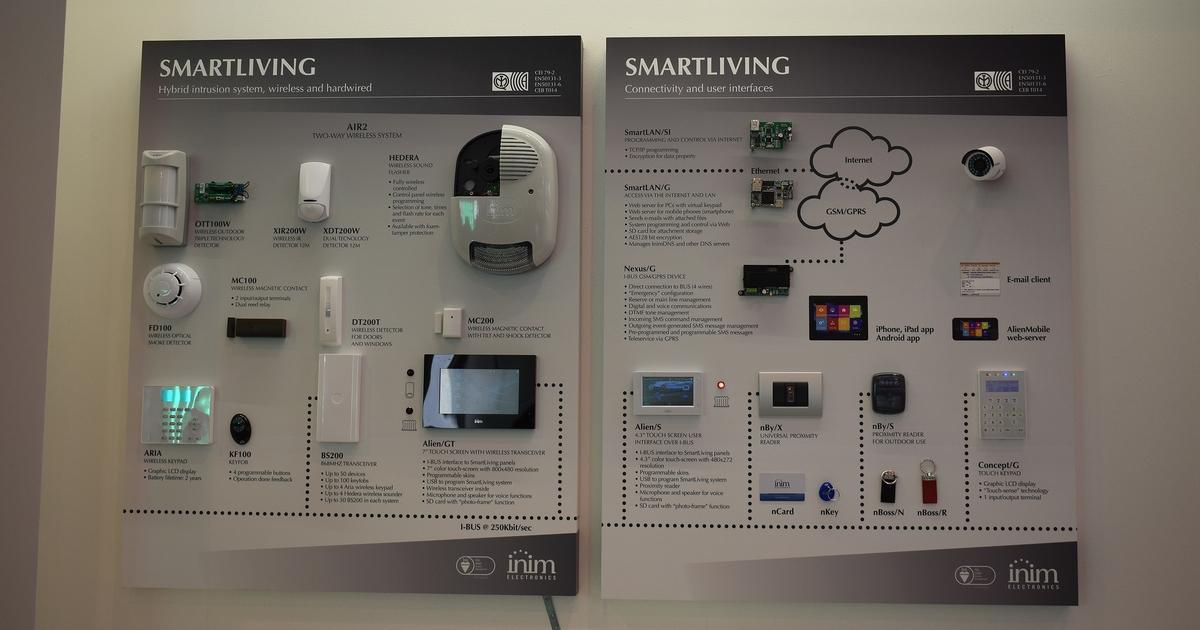 CCTV MAG - Inim complex