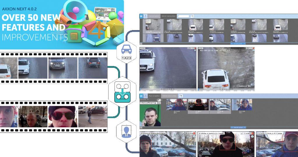 CCTV MAG - AXXON 4.0.2.