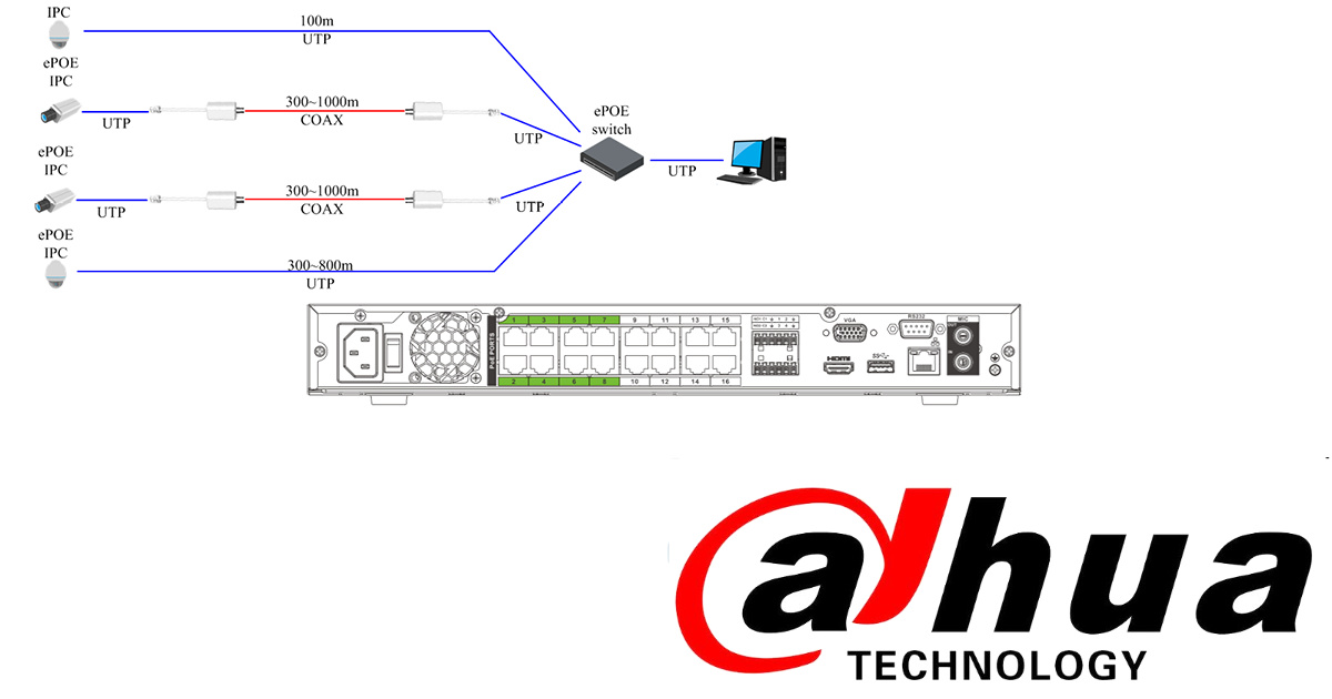 dahua technology launches epoe ip system cctv mag power over ethernet connection diagram power over ethernet circuit diagram