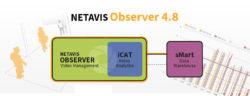 CCTV MAG - Netavis 4.8 VMS